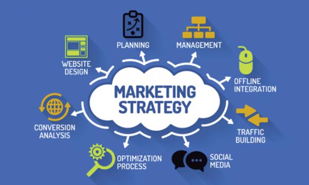 Pentingnya Digital Marketing Untuk Bisnis